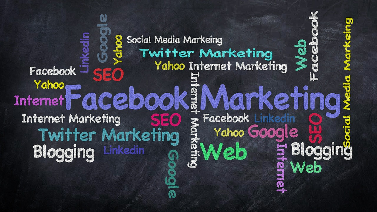 Word cloud of Facebook and marketing terms