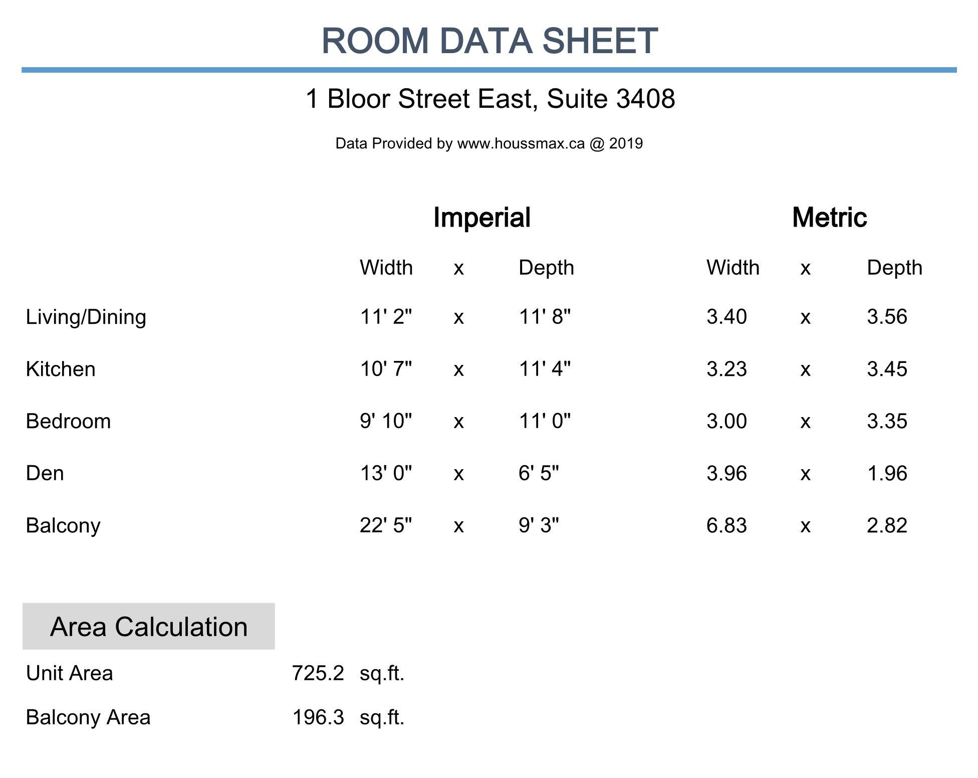 Unit 3408 Measurements
