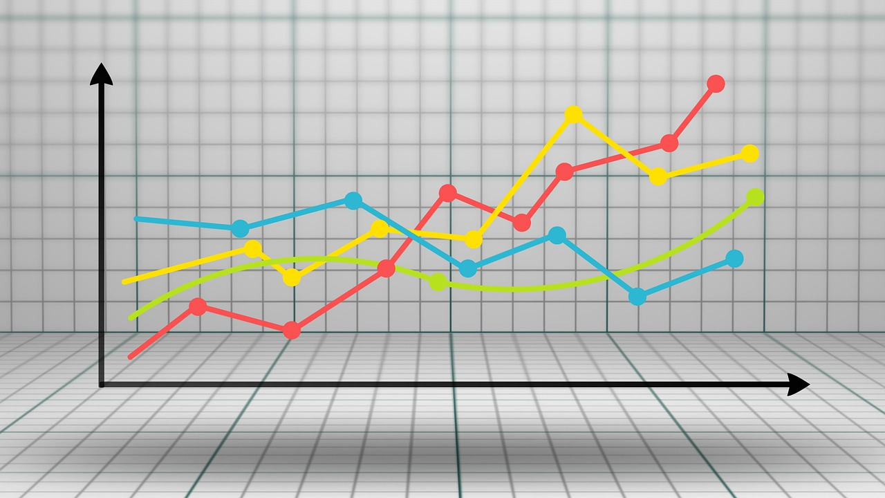 Line graph showing 2020 Toronto housing market trends.